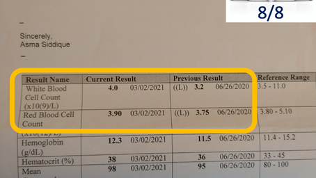 White & Red Blood Cell Count Intestine: Cha L. age 75