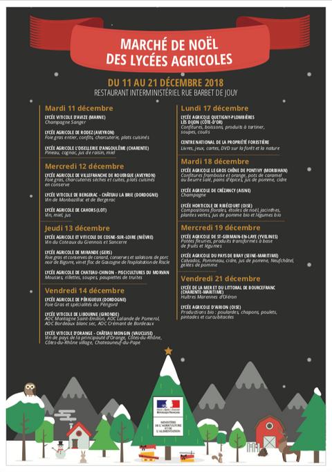 Affiche - Marché de noël des lycées agricoles 2018