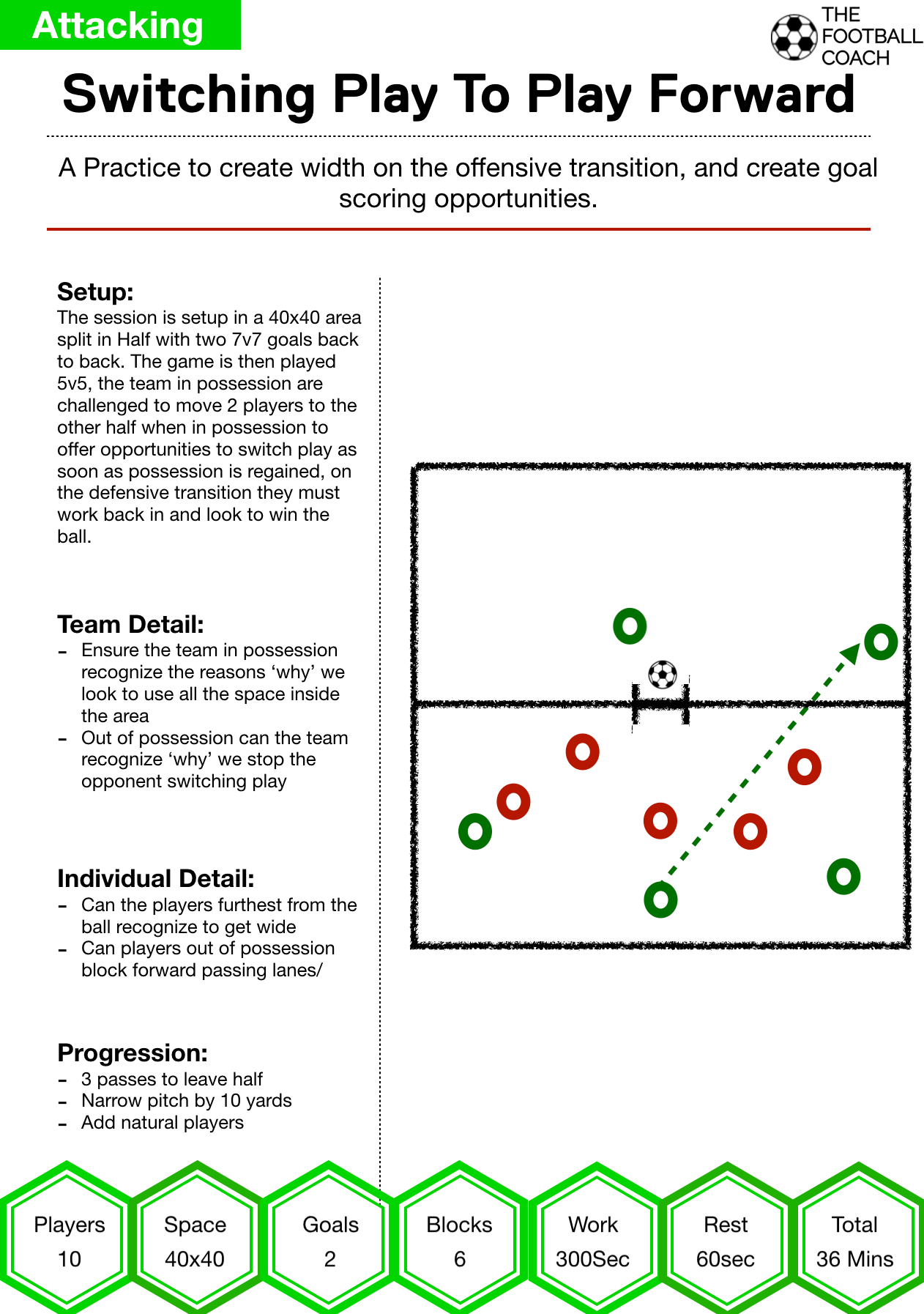 Grassroots Coaching Pack