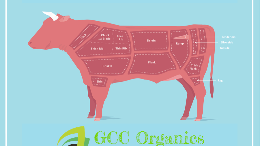 GCC Organics Split-Half Beef Deposit