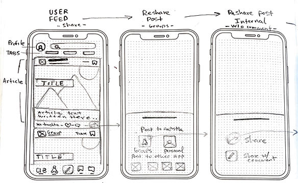 drawn wireframes  - aepistle - reshare f