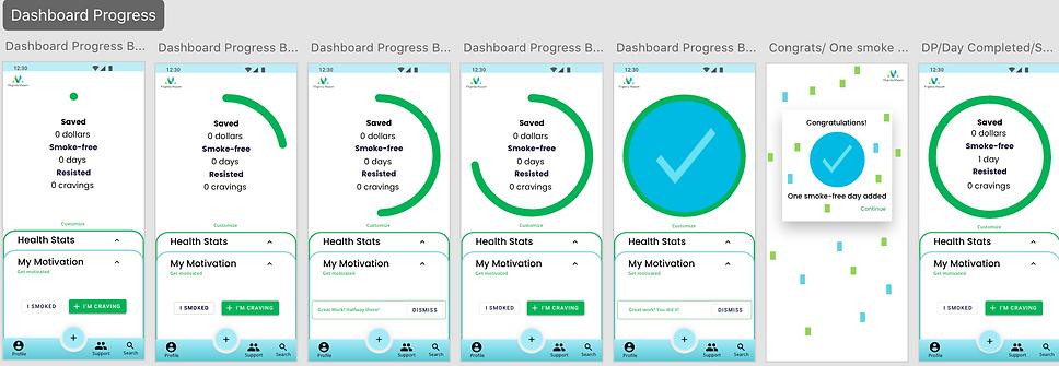 Dashboard Progress 0-100%.png