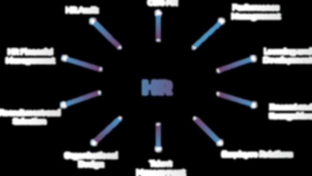 HR diagram.png