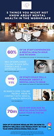 mental health in your workplace.png