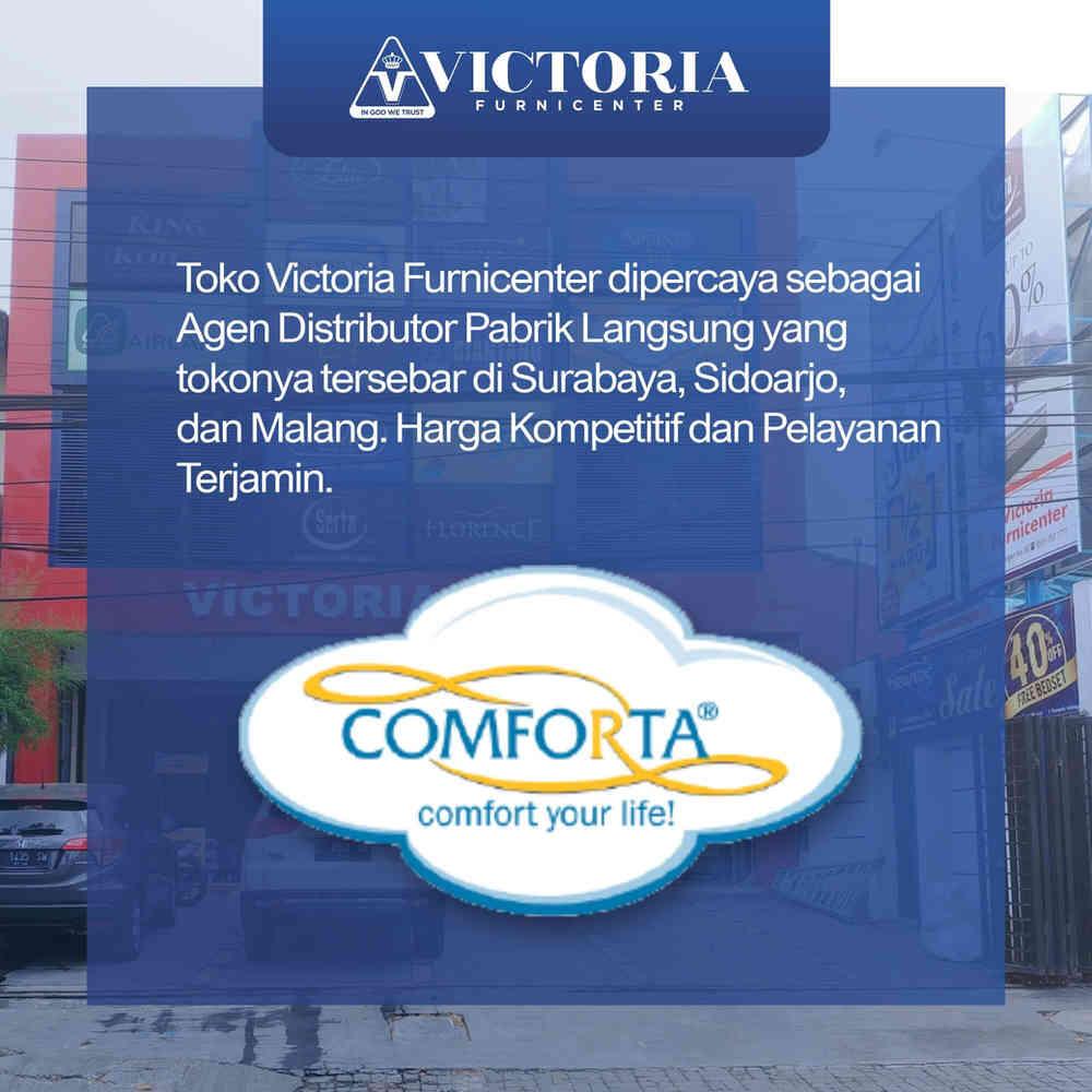 Toko Comforta Matras Spring Bed Agen Distributor Harga Murah Surabaya Sidoarjo Malang