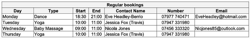 Regular Bookings Table.png