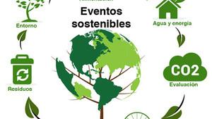 Eventos sostenibles, de la consigna a la realidad