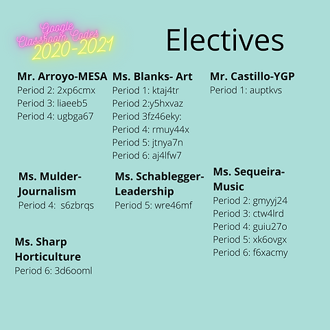electives correction.PNG