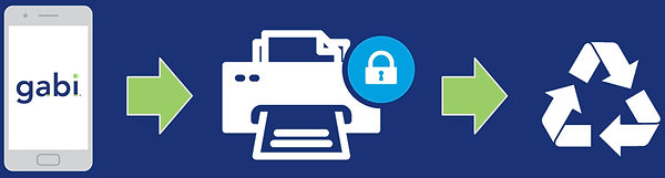 Secure By Design Image.jpg