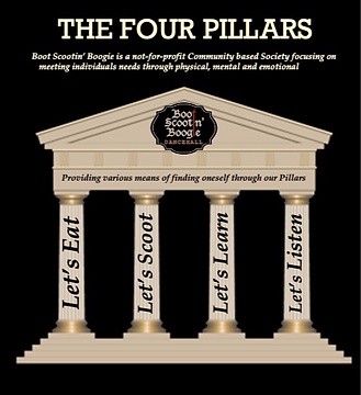 the four pillars_edited.png
