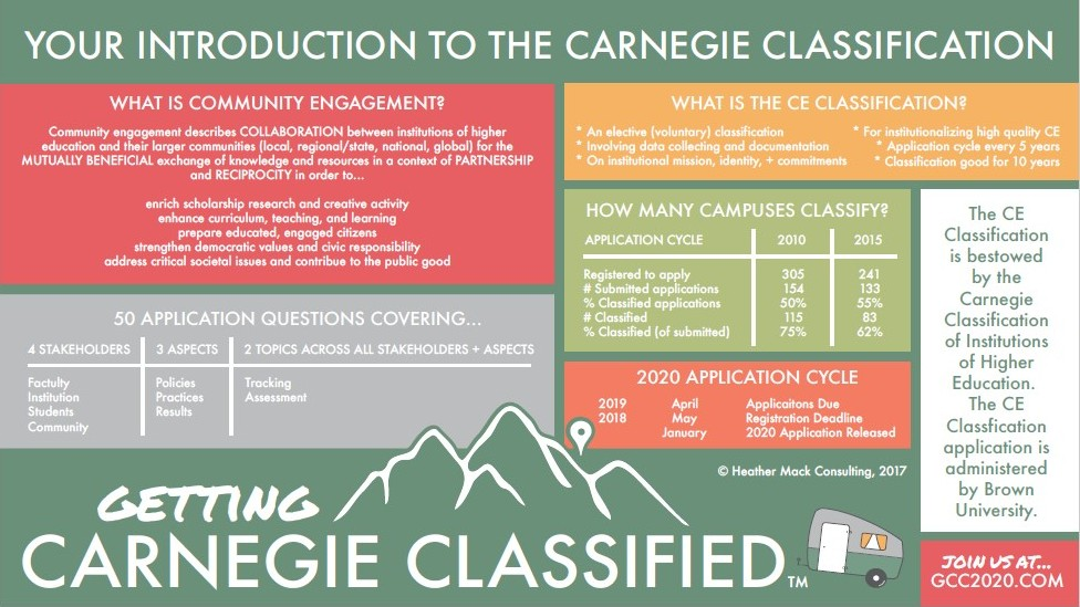 Carnegie One Pager