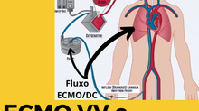 Por que o Débito cardíaco pode causar Hipoxemia durante ECMO VV?