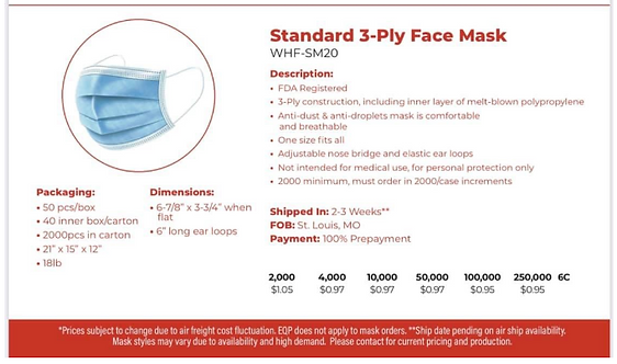 New Surgical Masks.png