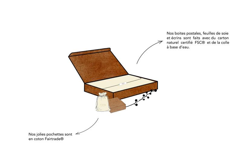 Packaging Anna Shelley