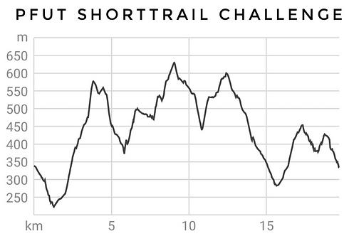 Höhenprofil Challenge.PNG