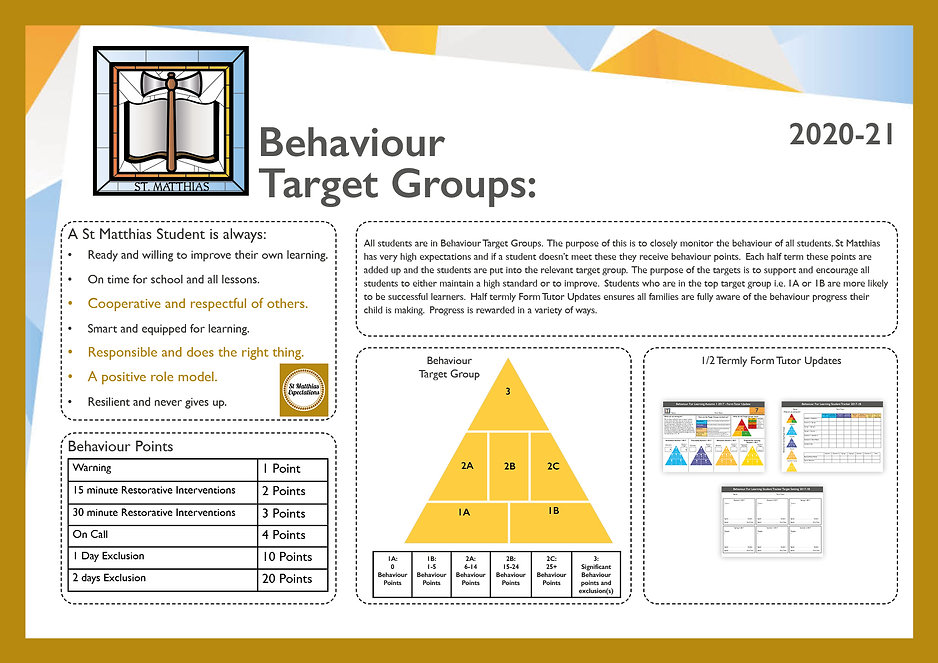 Behaviour Target Groups.jpg