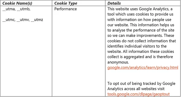 cookies policy.png
