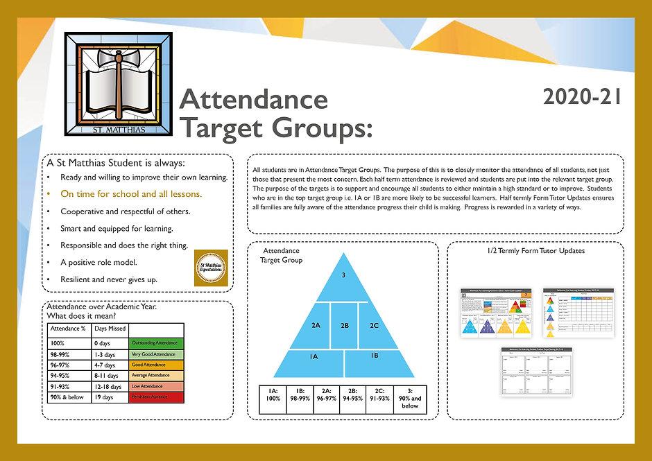 Attendance Target Groups.jpg
