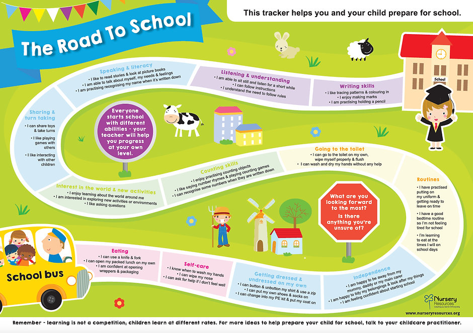 School-Readiness-Poster.jpg