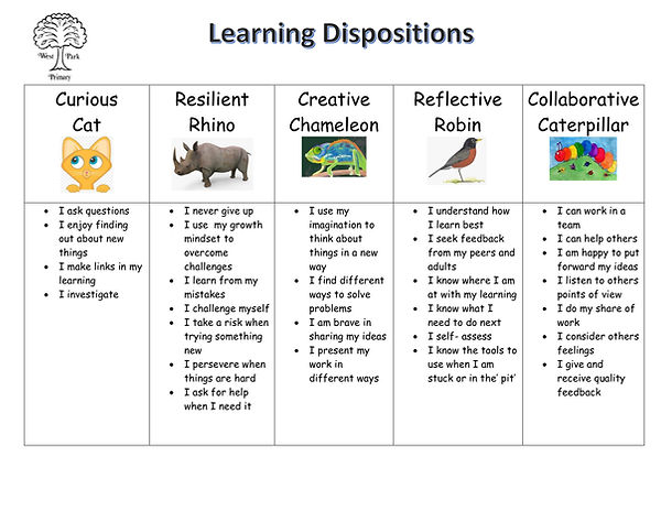 learning dispositions poster.jpg