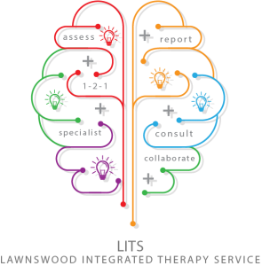 LITS-logo-transparent-295x300.png