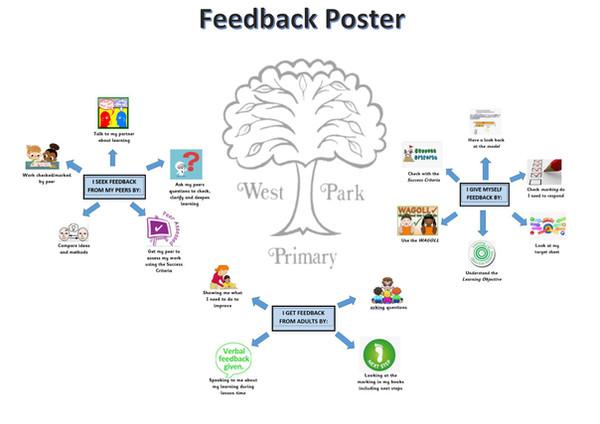 feedback poster.jpg