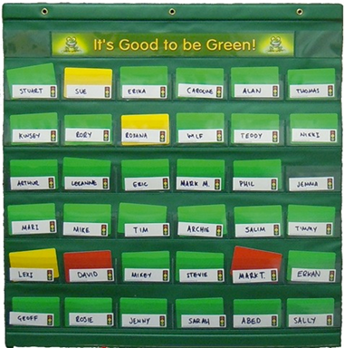its good to be green chart.png