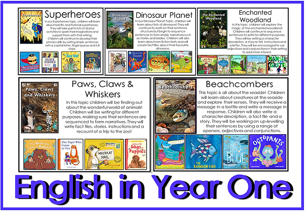 Year 1 English Overview.png