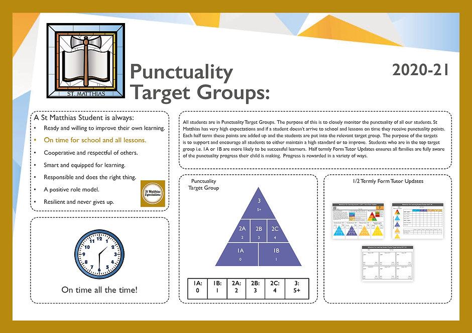 Punctuality Target Groups.jpg