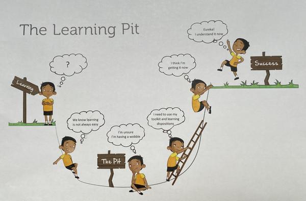 learning pit-2020.jpg
