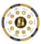 oekosystem-onecoin.jpg