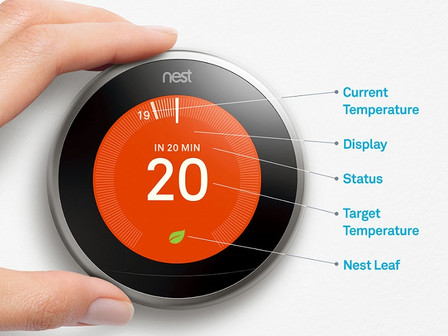 Money towards a smart thermostat?