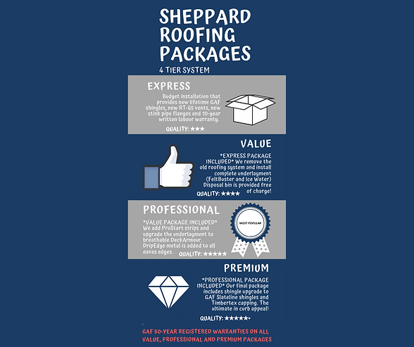 Copy of SHEPPARD ROOFING PACKAGE LEVELS-