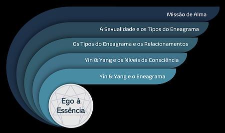 ego_nivel4.png