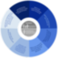 roda azul.png