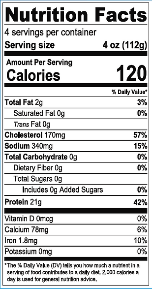 butterfly nutrition facts.PNG