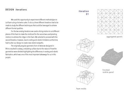 ITAR_finalproject Pages_Page_03.jpg