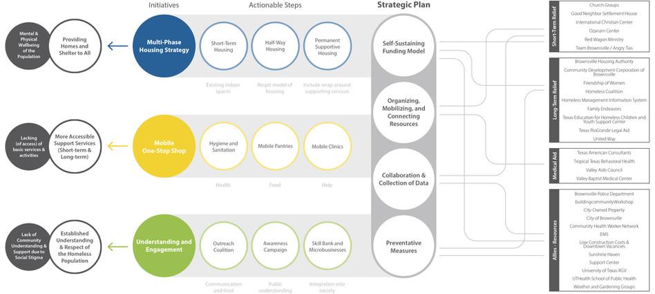 BCDS Diagram.jpg