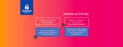 HOMEPR_SpanishActivities