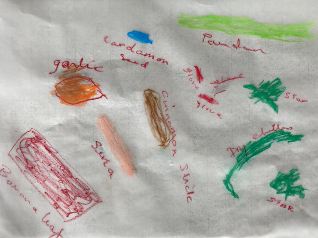[Mdm Veronica Koh] Untitled, oil pastels, spices on a cardboard, A-3 tracing paper, July 2020