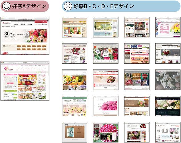 図_好感Webデザイン分類