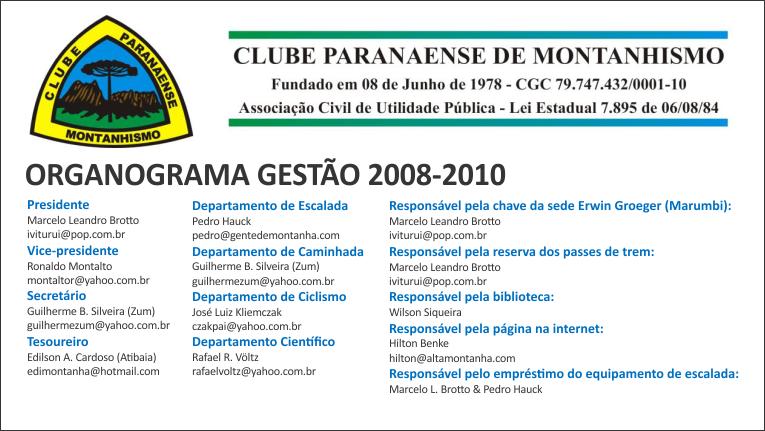 Gestão 2008-2010