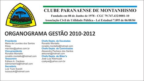Gestão 2010-2012