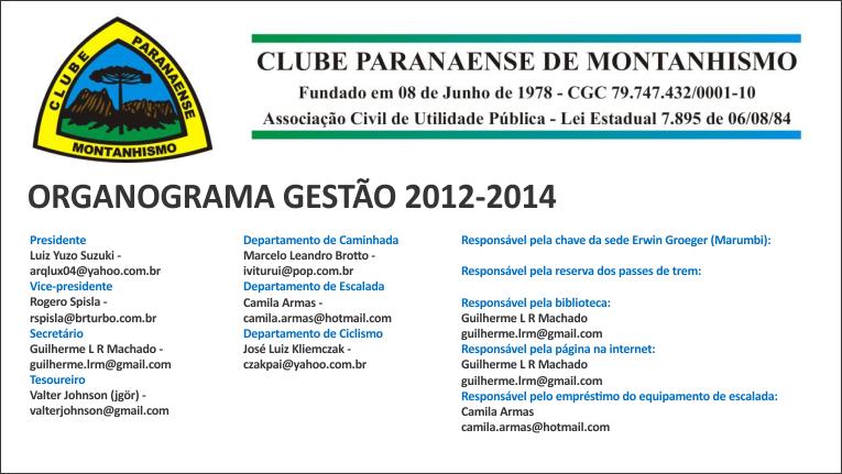 Gestão 2012-2014