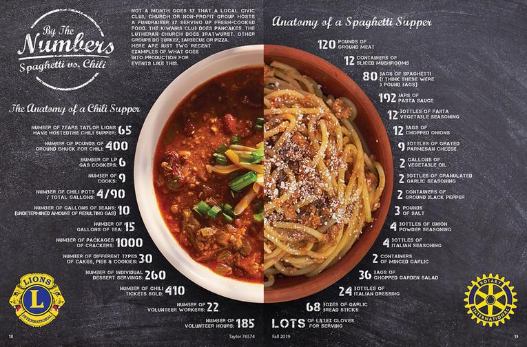 BTN Spaghetti - Chili.jpg