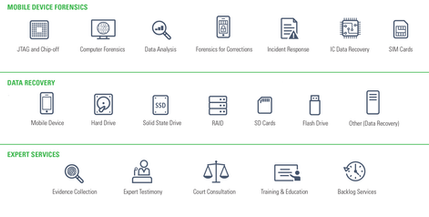 TeelTech Services | icons