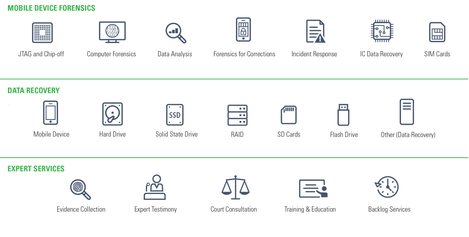 TeelTech Services   icons