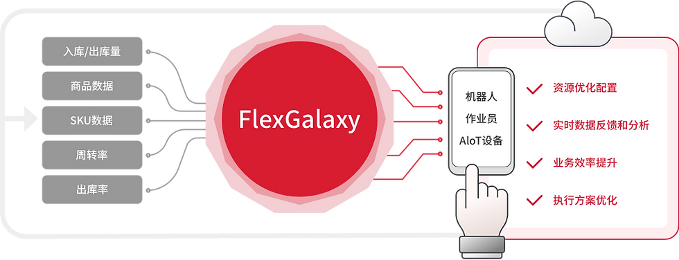 FlexGalaxy-ZH.png