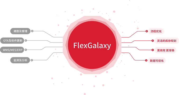 FlexGalaxy配图.png
