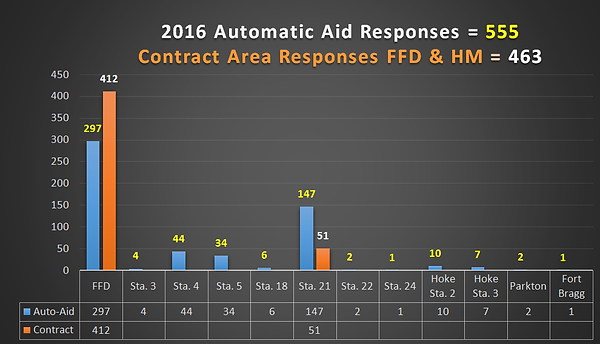 2016_automatic_aid.png